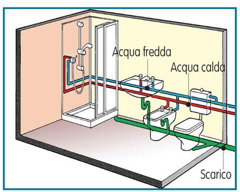 Impianto Idraulico Appartamento by Impianto Idraulico Bagno Schema E Progetto