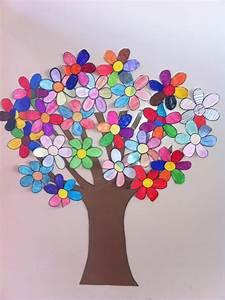 Cómo hacer un árbol de primavera para decorar 9 pasos