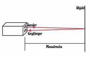 Laser Entfernungsmesser Funktion : laser entfernungsmesser test mieten kaufen profi vergleich ~ A.2002-acura-tl-radio.info Haus und Dekorationen