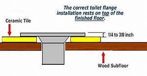 installing toilet flange in basement bathroom the home With toilet flange height above finished floor