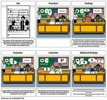 Conformity Asch Experiment Storyboard