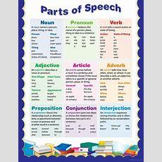 Creative Teaching Press Parts Of Speech Chart  Ctp4333 Supplyme