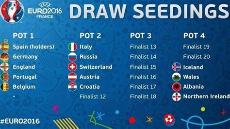 2016 draw pots troll football