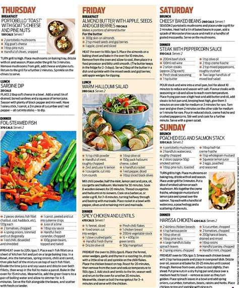 cuisine plan type diet that can help you avoid or even type 2