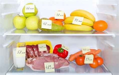 ein hoch auf die kraft  erhoehter kalorienverbrauch