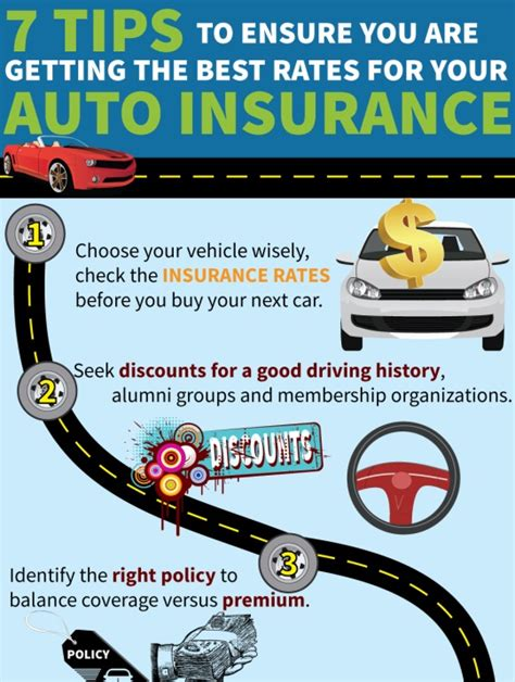 Insurance Price Check - top 10 auto insurance infographics