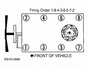 How To Set The Timing On A 1995 Chevy Truck With A 5 7 I
