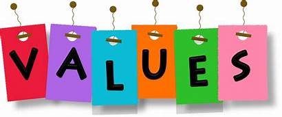 Values Need Check Why