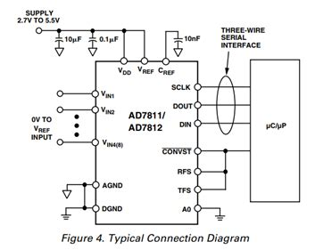 Interfacing Adc With Arduino Over Spi Electrical