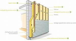 Isolation Sonore Mur : isolation acoustique phonique meilleur qualit prix im ~ Premium-room.com Idées de Décoration
