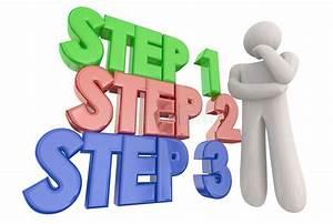 Step 1 2 3 Process System Procedure Thinker 3d