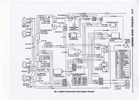 1967 Charger Wiring Diagram by Wire Diagram For 67