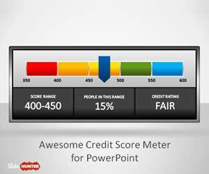dashboard templates  powerpoint