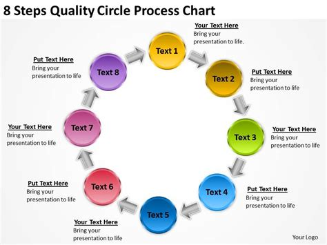 Management Consultant Business 8 Steps Quality Circle Process Chart Powerpoint Templates 0523 Contoh Flowchart Sistem Yang Sedang Berjalan Programming Software Free Point System Cara Membuat Informasi Akuntansi Release Flow Chart For Navigation Qc Sample Car Rental