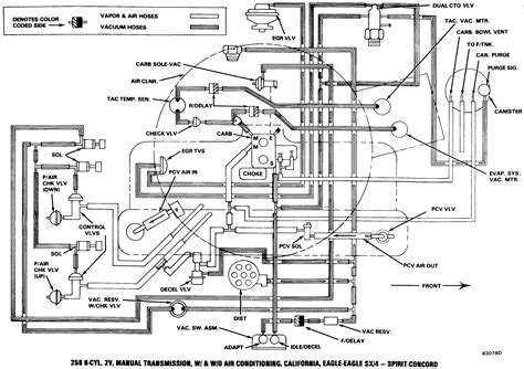 Jeep Vacuum Diagrams Wiring Diagram Library