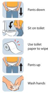 toilet for children with autism raising 851 | autism toilet training