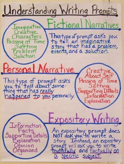 pawnee cusd  writing notes