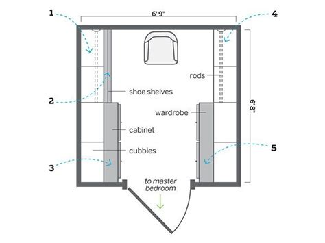 walk in closet floor plans 54 best images about inloop kledingkast on