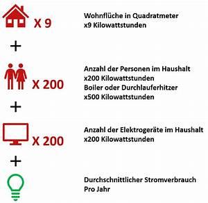 Quadratmeter Berechnen Formel : stromverbrauch berechnen so geht s finanz skills ~ Frokenaadalensverden.com Haus und Dekorationen