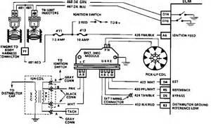 1993 Buick Roadmaster Fuse Diagram