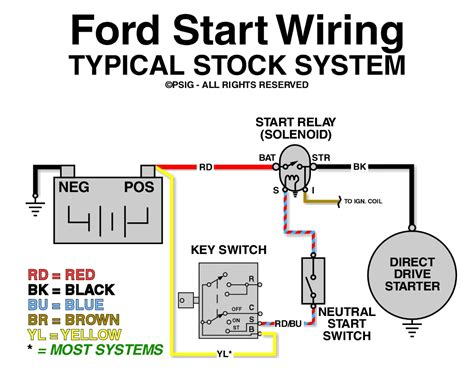 Will This Starter Work Page Ford Muscle Forums