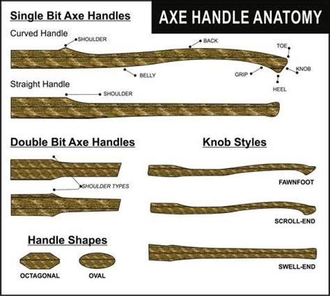 handle   part  axe handle knife making