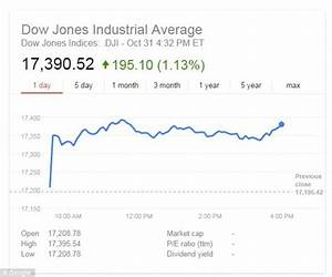 Wall Street caps a wild month with all-time high two weeks ...