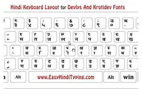 download hindi font kruti dev 045
