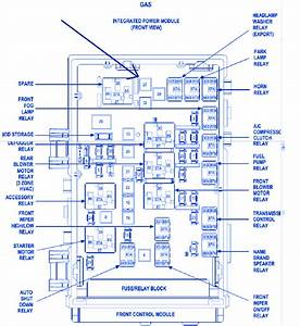 Dodge Caravan Se 2002 Fuse Box  Block Circuit Breaker Diagram