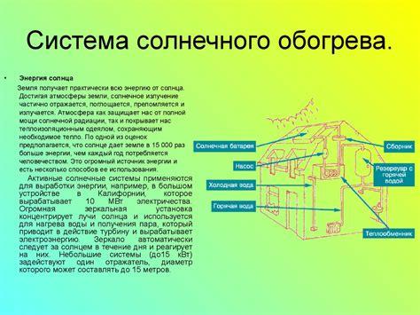 Перспективы и возможности использования солнечной энергии в россии