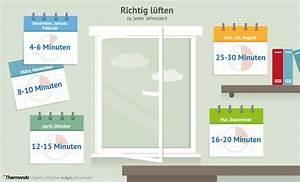Wie Putze Ich Fenster Optimal : richtig l ften sto l ften statt kippstellung im winter sollte k rzer gel ftet werden um ~ Markanthonyermac.com Haus und Dekorationen