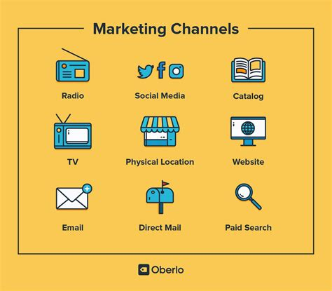 complete guide  marketing channels