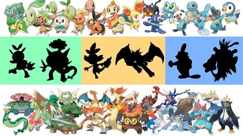 All Grass Type, Fire Type, Water