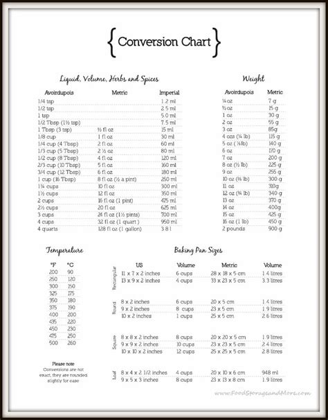 table de conversion cuisine cooking conversion chart printable printables