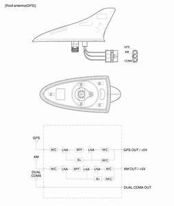 Hyundai Sonata  Mts Antenna  Components And Components