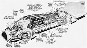Campbell Railton Rolls Royce Blue Bird V World Land Speed