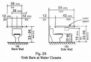 Ada Grab Bar Requirements