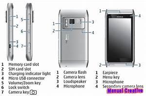 Manual Centre  Nokia N8 User Guide Manual