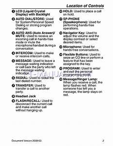 Guia De Referencia R U00e1pida Para Telefone Panasonic Kx
