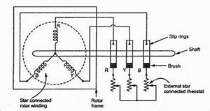 3 phase induction motor circuit diagram readingratnet With phase motor wiring diagrams as well 3 phase motor wiring