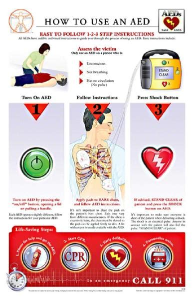 Set Of 4 11 X 17  Aed  Cardiac Defibrillation Posters