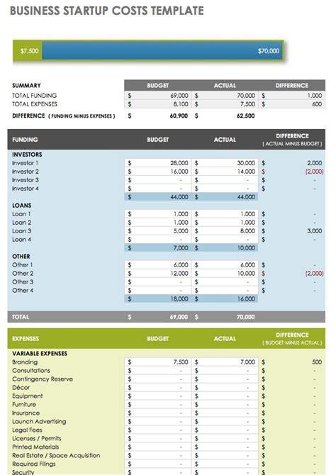 start up business budget template free startup plan budget cost templates smartsheet