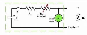 Ohmmeter Basic Concepts And Working Principle