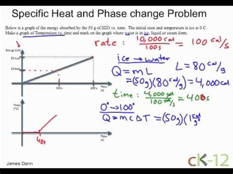 Specific Heat And Phase Change Problem Youtube