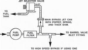 Buy Kinsler Jet Selector Valve Cockpit Driver Adjuster X