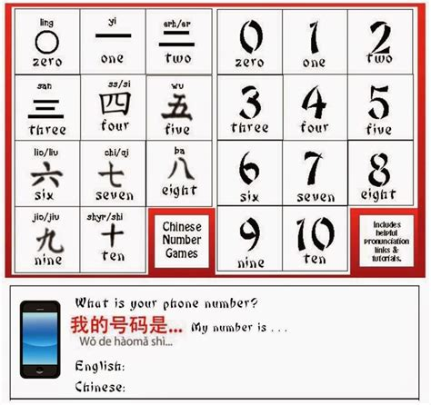 images chinese counting numbers pinterest