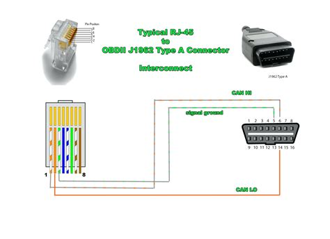 obd connector wiring great design of wiring diagram