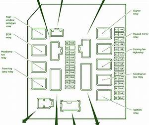 2011 Nissan Murano Main Fuse Box Diagram  U2013 Auto Fuse Box Diagram