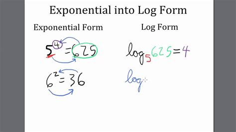 how to write an expression in exponential form exponential form into log form ti 84 calculator logarithms