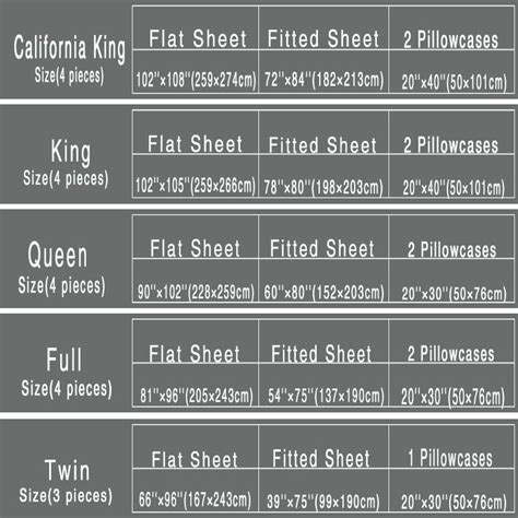 5962 king flat sheet dimensions 3 4pcs us standard size bed sheet set solid